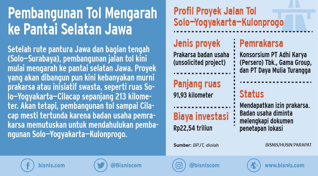 Infodigital / Infografik / Infra / Tol Yogya / 26 September 2018