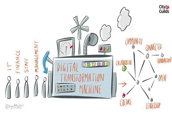 ilustrasi transformasi digital - Digitalisasi Bisnis Maju Indonesia Tempati Posisi 3 Pada Asia Tenggara