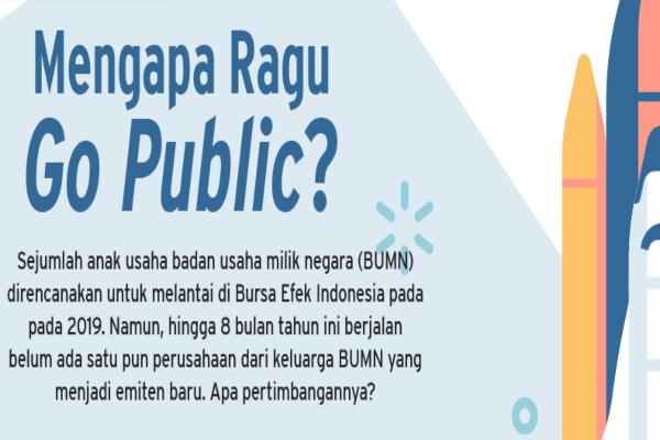 Menanti Realisasi IPO Anak BUMN - Bisnisgrafik/Amri Hidayat