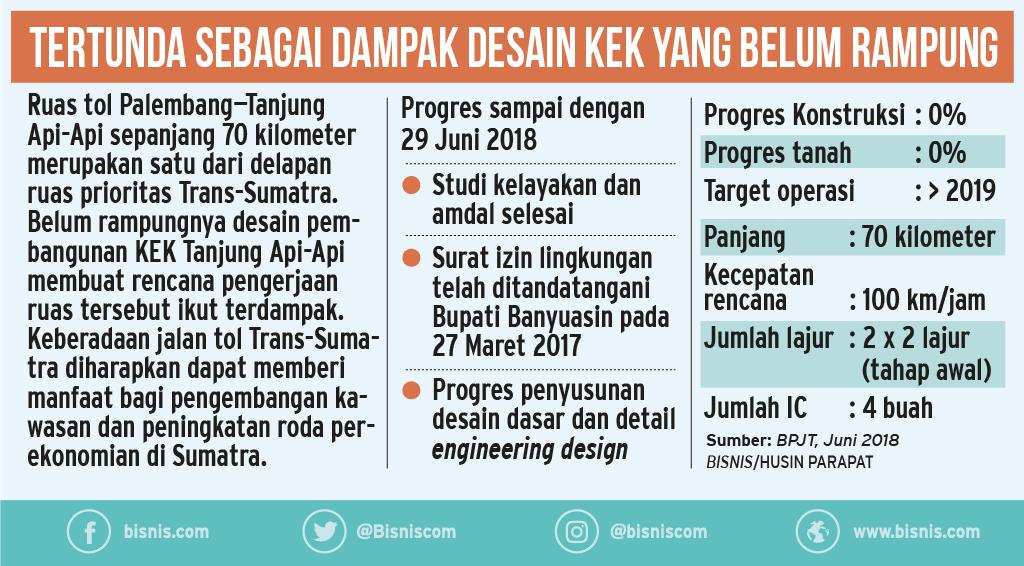 Infodigital / Infografik / Infra / Tanjung Api/api / 5 September 2018