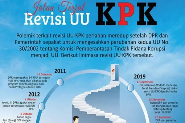 Polemik revisi UU KPK perlahan meredup setelah DPR dan Pemerintah sepakat untuk mengesahkan perubahan kedua UU No. 30/2002 tentang Komisi Pemberantasan Tindak Pidana Korupsi menjadi UU. - Antara