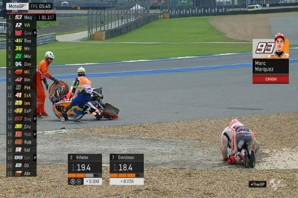 Kecelakaan Marc Marquez.