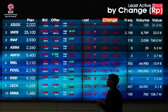 Volatilitas Tinggi, Investor Beralih ke Saham Lapis Kedua