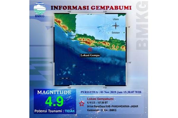 Informasi awal gempa Pangandaran - BMKG