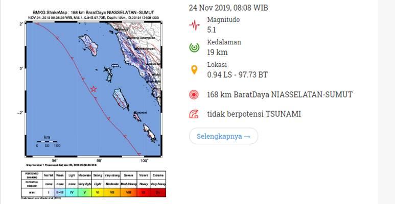 Gempa Nias, 24 November 2019 pagi pukul 08.08 WIB - bmkg
