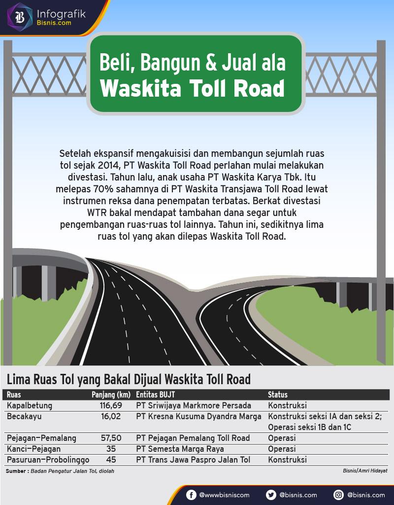 Beli, Bangun & Jual ala Waskita Toll Road, data per Januari 2019. - Bisnis