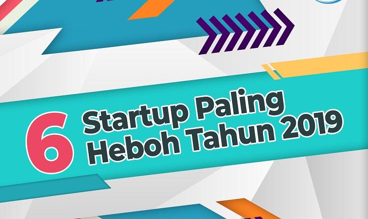 Startup Paling Heboh Tahun 2019  -  Ilham mogu