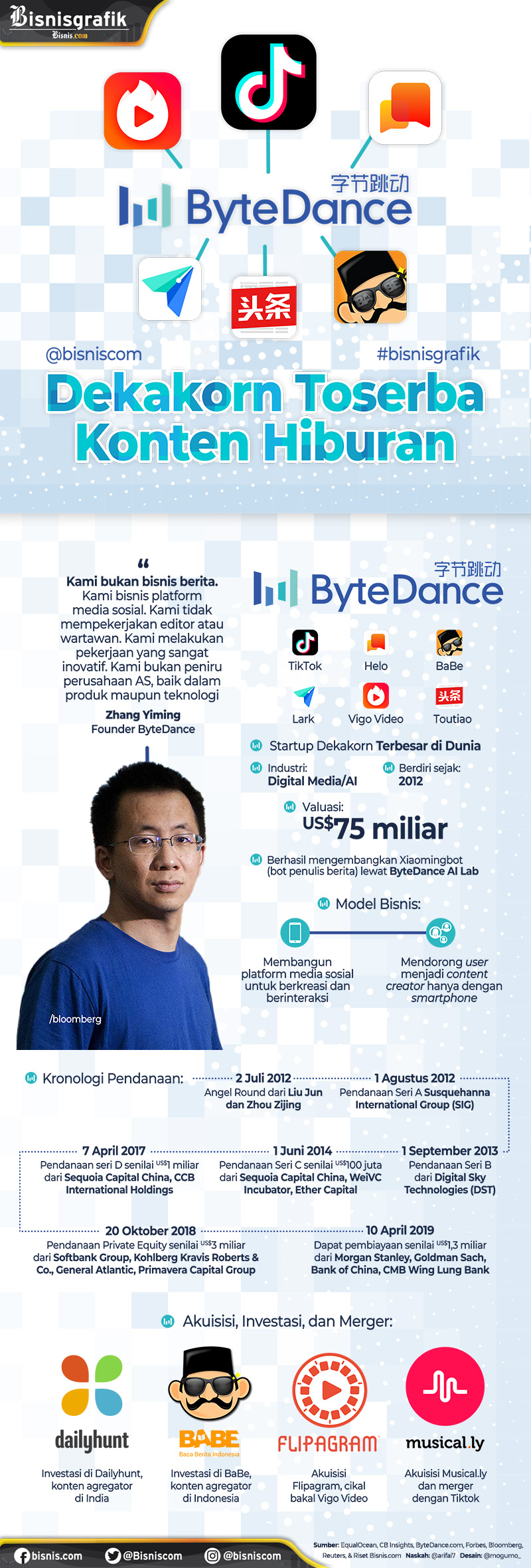 ByteDance, Toserba Konten Hiburan.  -  Ilham Mogu