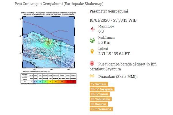 Peta guncangan gempa Jayapura, Papua - BMKG