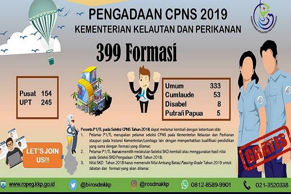 Penerimaan CPNS di Kementerian Kelautan dan Perikanan - ropeg.kkp.go.id