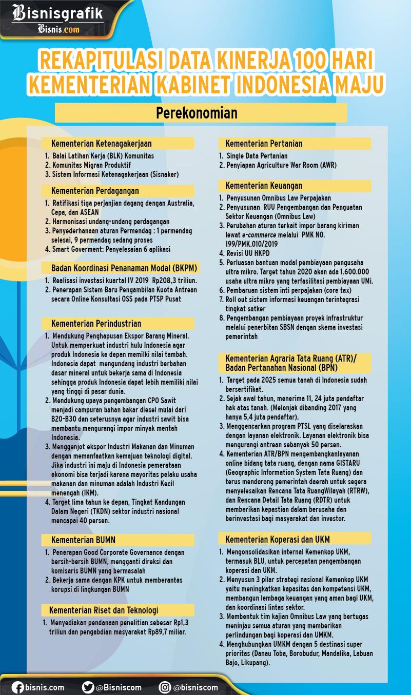 Saham - 15 Hal Wajib Dipahami Investasi Pemula (Update Terbaru)