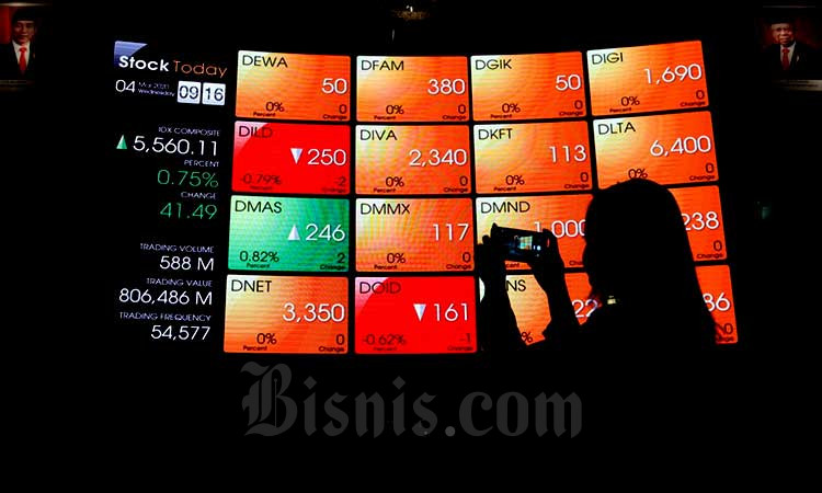 Pengunjung menggunakan ponsel di dekat papan elektronik yang menampilkan Indeks Harga Saham Gabungan di Jakarta, Rabu (4/3/2020). Bisnis - Dedi Gunawan