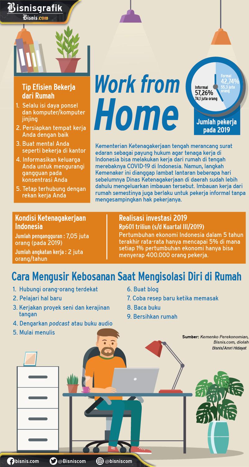 Infografik Work from Home. - Bisnis/Amri Hidayat