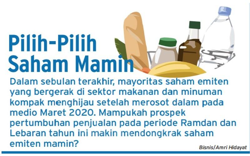 Emiten Pangan - Bisnis/Amri Hidayat