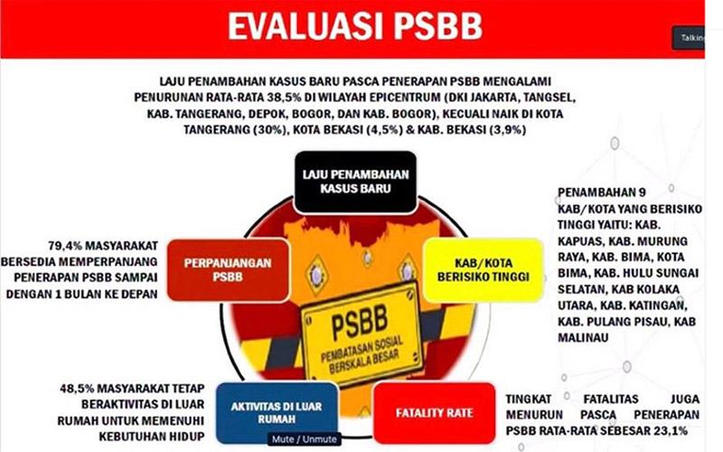 Evaluasi PSBB Jabodetabek Selasa 28 April 2020. Foto: akun Instagram Gubernur Jawa Barat Ridwan Kamil