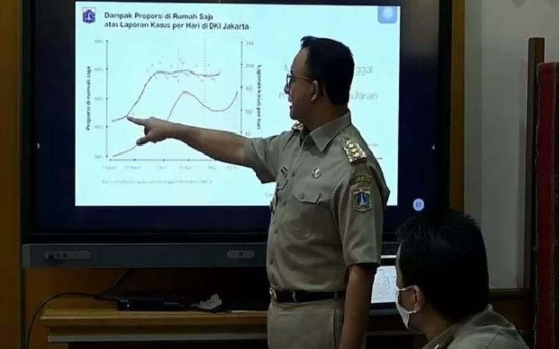 Tangkapan layar Siaran Langsung Gubernur DKI Jakarta Anies Baswedan menjelaskan grafik kasus Covid-19 lewat kanal YouTube DKI Jakarta, Selasa (19/5/2020). - Antara