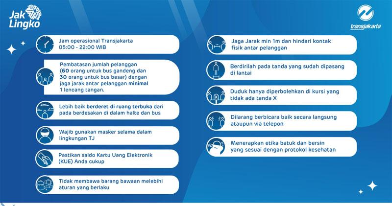 Protokol kesehatan bagi penumpang TransJakarta. Foto: TransJakarta