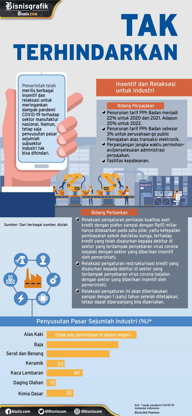 Bangkit Dari Tekanan Pandemi Covid 19 Kuncinya Inovasi Bisnis Ekonomi Bisnis Com