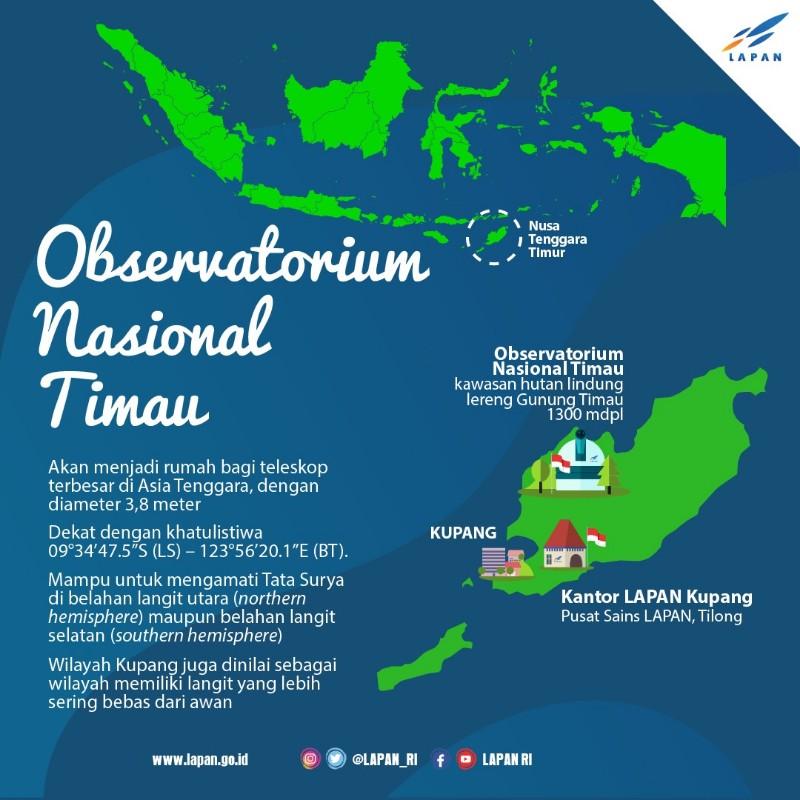 Observatorium Timau