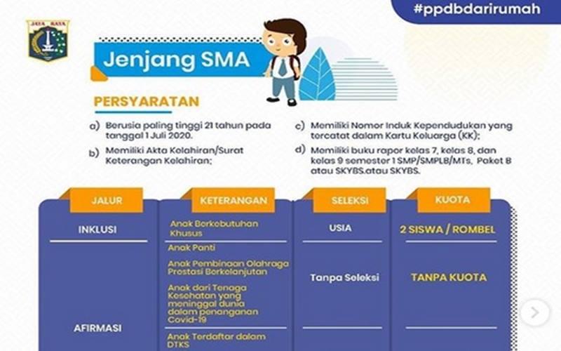 PPDB Online DKI 2020 - Instagram