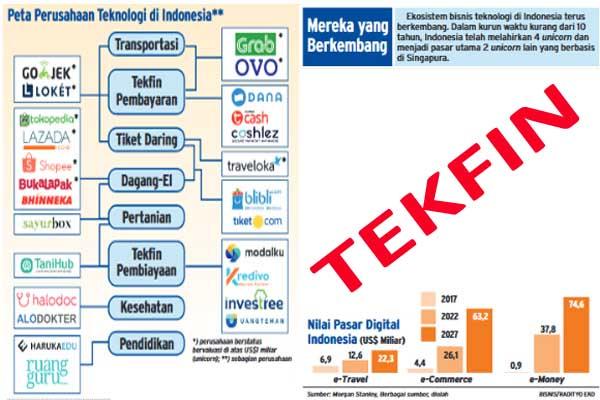Profil bisnis teknologi finansial di Indonesia. - Bisnis/Radityo Eko