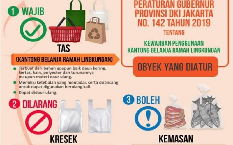 Pemerintah Provinsi DKI melarang penggunaan kantong plastik per 1 Juli 2020. - lingkunganhidup.jakarta.go.id