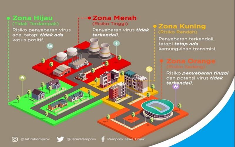 Zonasi risiko penularan Covid-19 di Jawa Timur. - Twitter @JatimPemprov