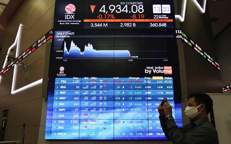 IHSG FITT 10 Saham Paling Cuan 10 Juli, FITT Melonjak Hampir 35 Persen - Market Bisnis.com