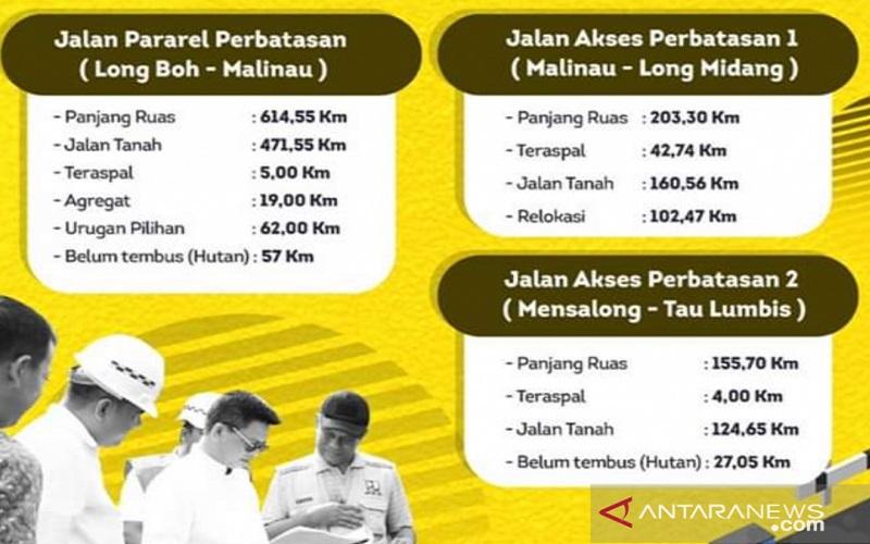 Perkembangan pembangunan jalan perbatasan di Kalimantan Utara. - Antara/Kementerian PUPR