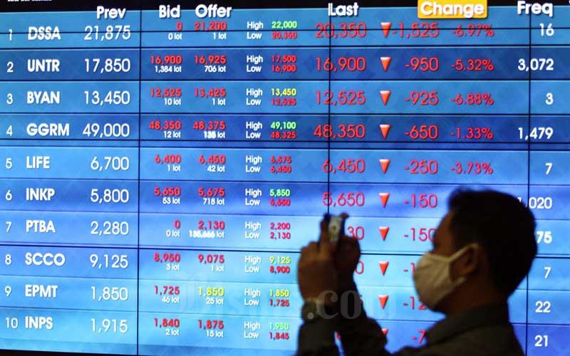 Depak Bca Cermati Saham Pilihan Mirae Periode Agustus Market Bisnis Com