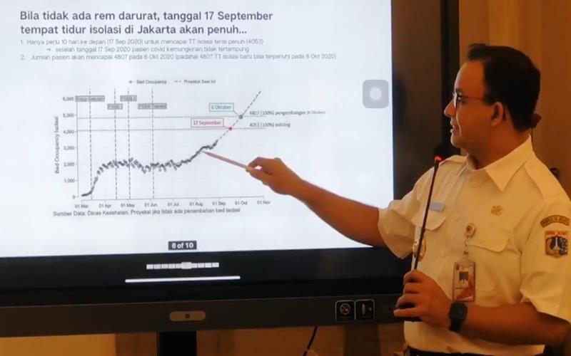 Gubernur DKI Jakarta Anies Baswedan memaparkan kondisi Covid-19 DKI Jakarta. JIBI - Bisnis/Nancy Junita