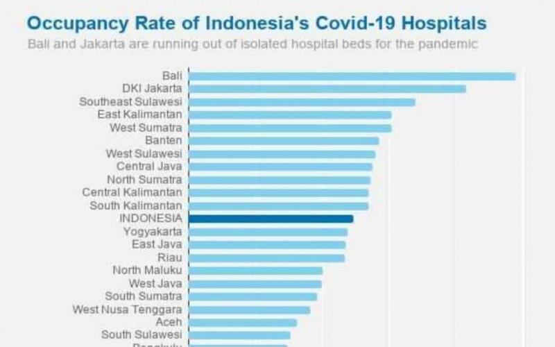 Klaster Baru Warnai Covid 19 Di Jawa Timur Begini Imbauan Gubernur