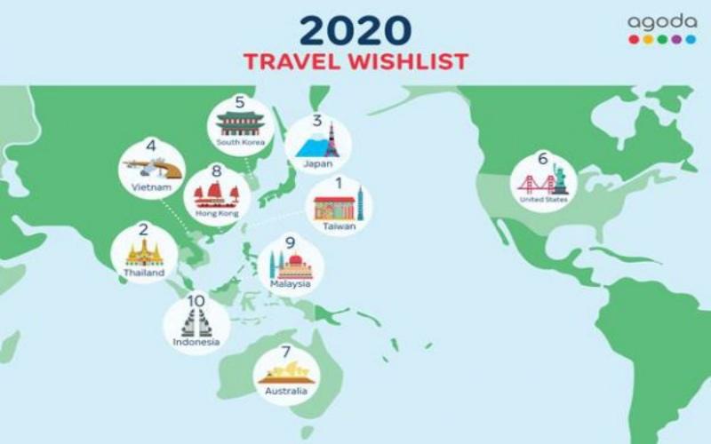 Daftar negara yang paling banyak dicari untuk tujuan wisata melalui Agoda.com. - Agoda
