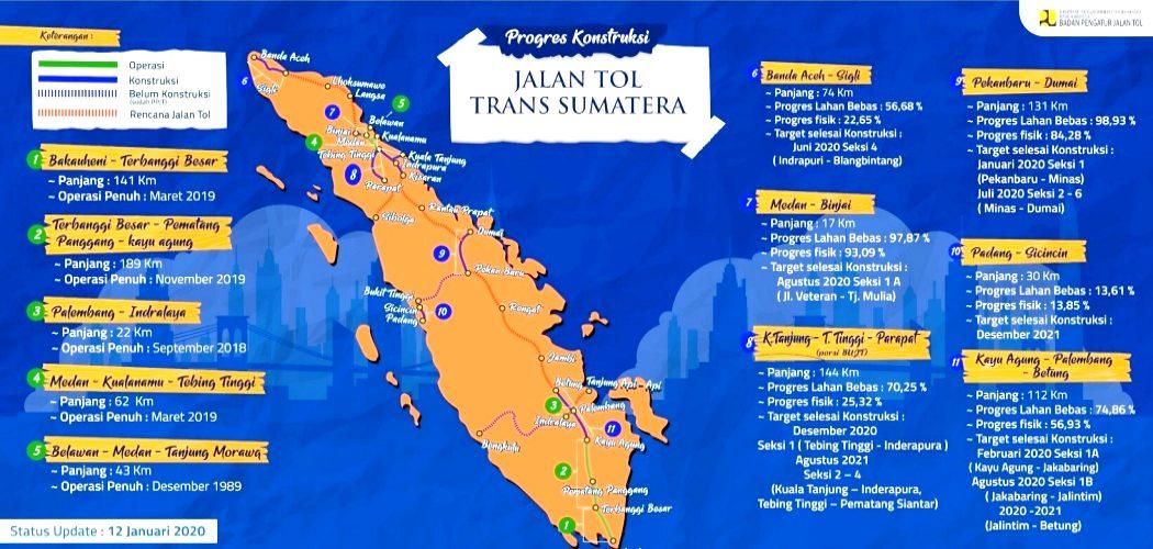 Progres konstruksi proyek jalan tol Trans-Sumatra per 12 Januari 2020. - BPJT