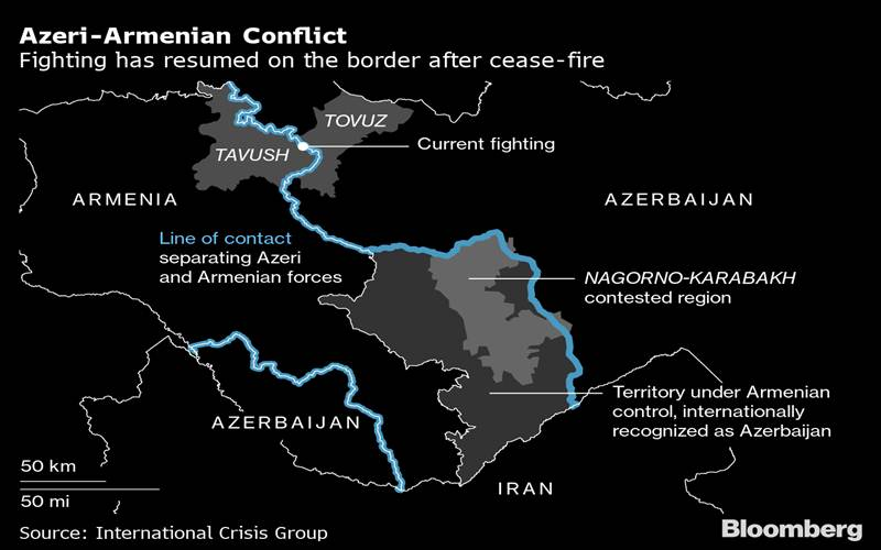 Peta konflik Armenia-Azerbaijan - Bloomberg/International Crisis Group