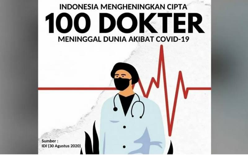 Menurut IDI 100 dokter meninggal karena Virus Corona penyebab Covid-19. - Antara