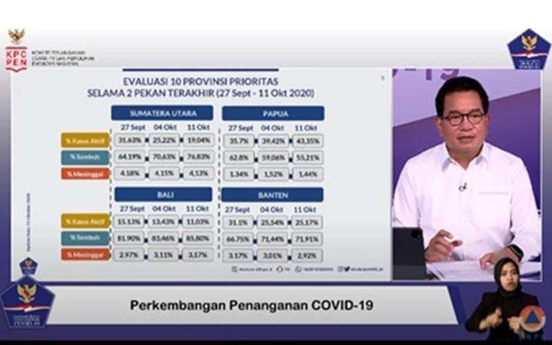Juru Bicara Satgas Penanganan Covid-19 Wiku Adisasmito (kanan, berbaju putih) saat konferensi pers, Kamis (15/10/2020). - tangkapan layar/Mutiara Nabila