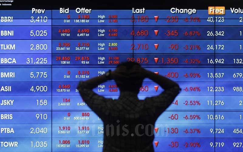 PPGL IHSG Ini Deretan Saham-Saham Top Losers pada 19 Oktober 2020, PPGL Paling Anjlok - Market Bisnis.com