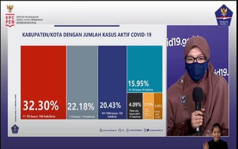 Sebaran kasus aktif Covid-19 di Indonesia. - Istimewa