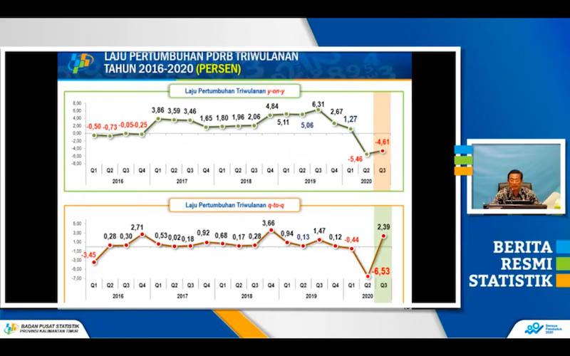 Kepala BPS Kaltim Anggoro Dwitjahyono saat menyampaikan rilis pertumbuhan ekonomi Kaltim kuartal III/2020. - JIBI/Istimewa