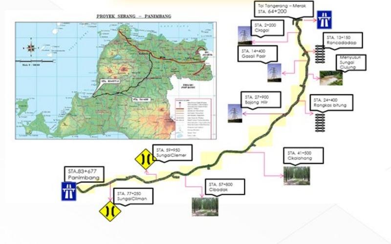 Gambar proyek pembangunan jalan tol Serang-Panimbang. - Istimewa - Pemprov Banten