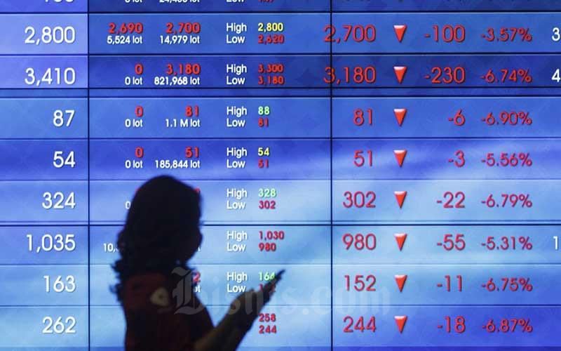 PPGL IHSG 10 Saham Top Losers 25 November 2020, PPGL Turun 7 Persen - Market Bisnis.com