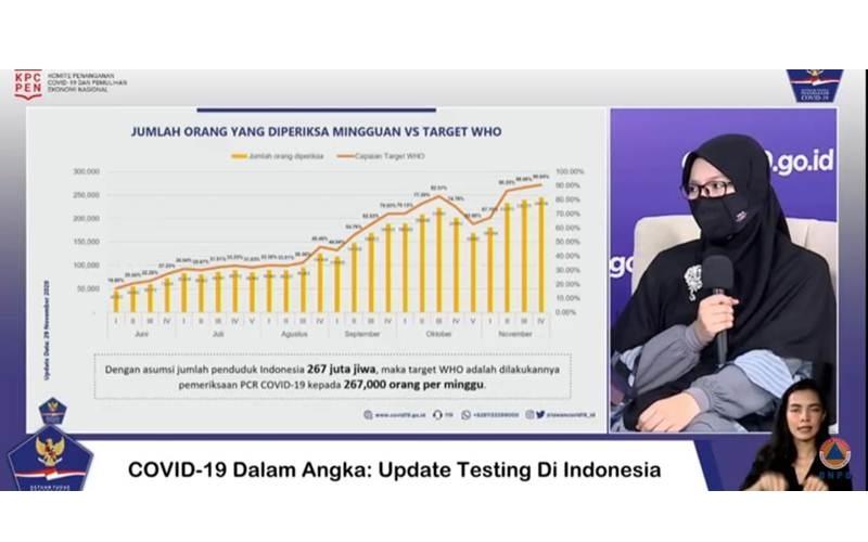 Tangkapan layar - Ketua Bidang Data dan Teknologi Informasi Satgas Covid-19 Dewi Nur Aisyah saat menyampaikan keterangan pers ihwal target pemeriksaan PCR Covid-19 secara Nasional di BNPB pada Rabu (2/12/2020). - Bisnis/Nyoman Ary Wahyudi