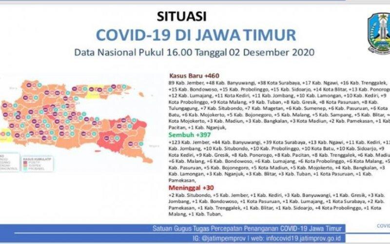 Peta situasi Covid-19 di Jatim sesuai data nasional hingga pukul 16.00 WIB, Rabu (02/12/2020). - Antara/Istimewa