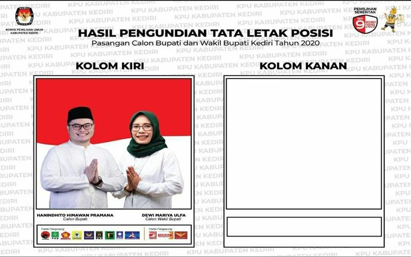 Pasangan calon Bupati Hanindhito Himawan Pramana dan calon Wakil Bupati Dewi Maria Ulfa (Dhito-Dewi) lawan kotak kosong di Pilkada Kabupaten Kediri 2020. - Istimewa