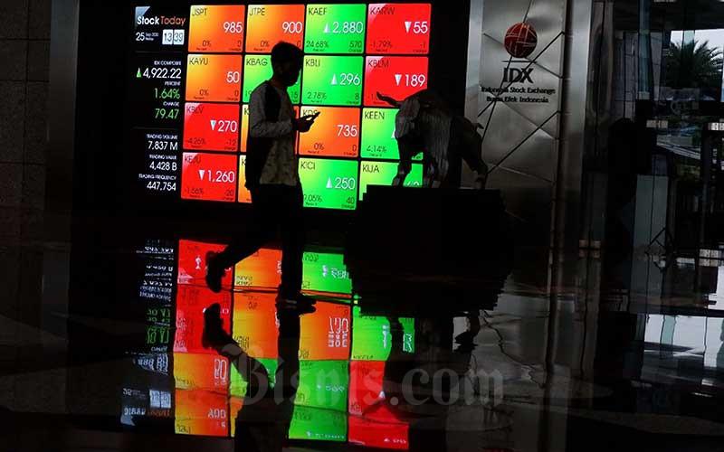 BEKS IHSG DAYA 10 Saham Top Losers 21 Januari 2021, Ada DAYA dan BEKS - Market Bisnis.com