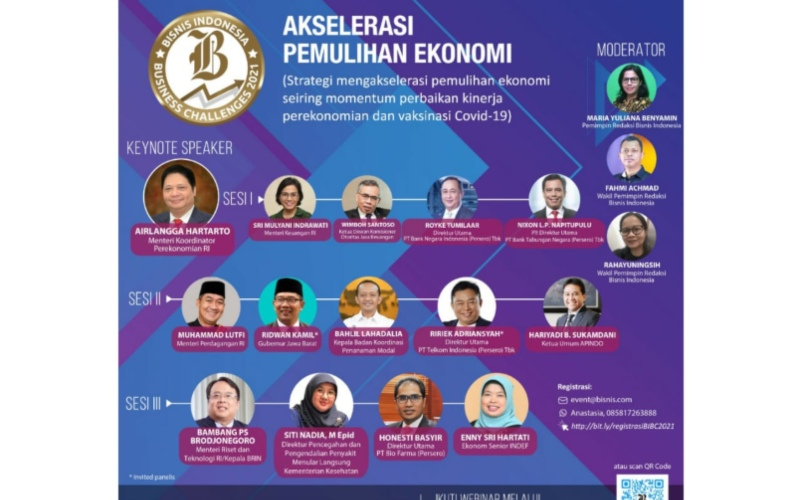 Bisnis Indonesia Business Challenges 2021