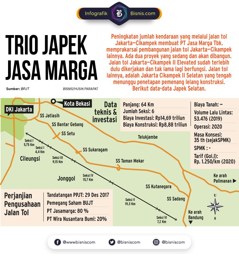 Ilustrasi: Data pembangunan jalan tol Japek Selatan per 2017. Tol Layang Japek sudah beroperasi. - Bisnis