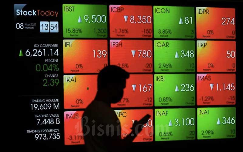 INKP TOWR IHSG Dipimpin INKP dan TOWR, Indeks Bisnis-27 Bergerak Menguat - Market Bisnis.com
