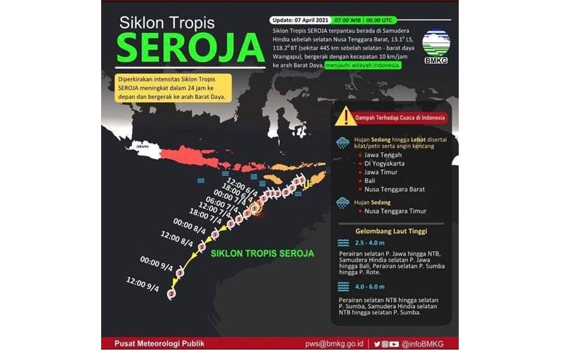 Siklon Seroja - bmkg